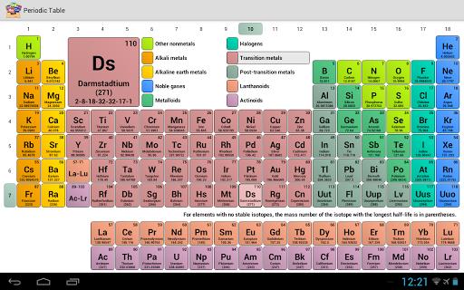 Periodic table premium v270 download apk apk region urtaz Choice Image